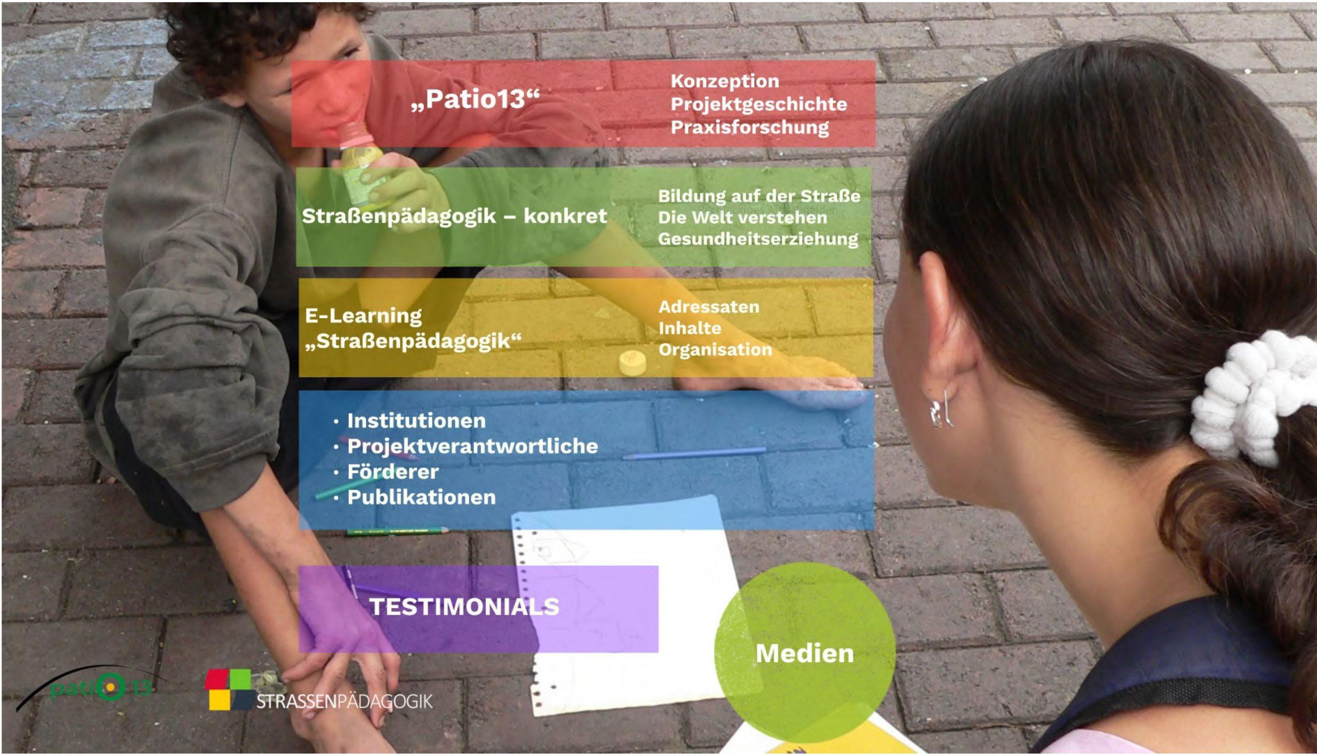 """Das E-Learning-Programm """"Straßenpädagogik"""" ist ein Produkt des internationalen Bildungsprojekts """"Patio13 – Schule für Straßenkinder"""". Über den folgenden Link können Sie mehr erfahren über Ansatz, Konzeption und Geschichte von Patio13."""